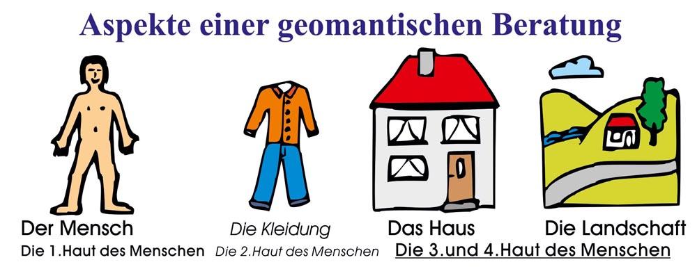 Geomantie_Mensch_Landschaft