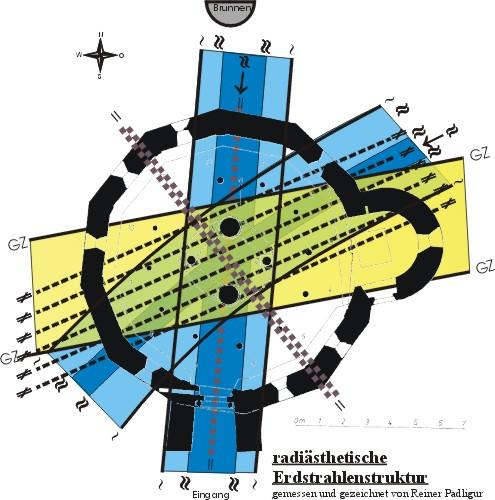 radiästhetisch gemessene Erdstrahlenstruktur der Drüggelter-Kapelle (gemessen und gezeichnet von Reiner Padligur)