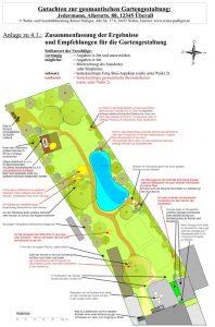 Ergebnisse einer geomantischen Beratung für die Neugestaltung eines Gartens - Auszug aus dem Gutachten