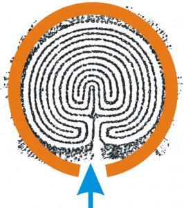 Das Labyrinth hat eine nach Außen geschlossene Form mit nur einer Öffnung