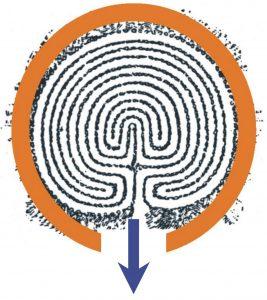 Beim Verlassen des Labyrinths betritt man wieder die äußere Wirklichkeit.