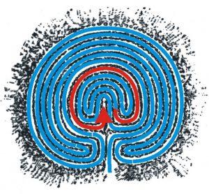 So nah am Ziel kann man durch die vielen engen Richtungswechsel fast die Orientierung verlieren.