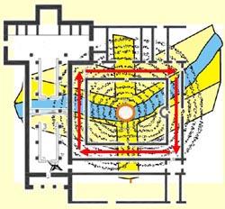 Ähnliche Effekte gibt es auch bei geomantisch angelegten Kreuzwegen oder Kreuzgängen in Klöstern.