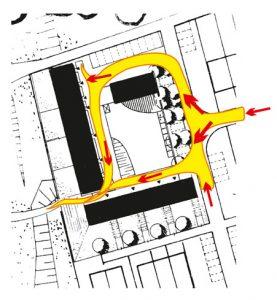 Darstellung des Chi-Flusses des Außenbereichs des Wohnprojektes