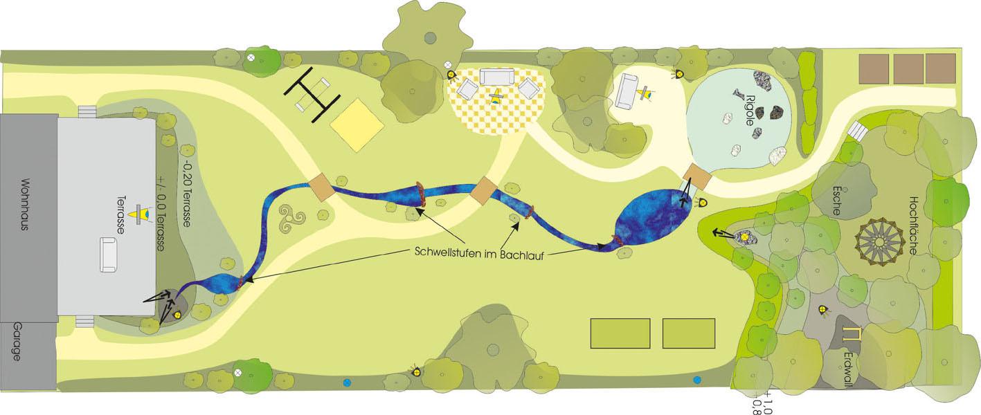 Entwurf einer geomantischen Gartengestaltung für die Neugestaltung eines größeren Gartens