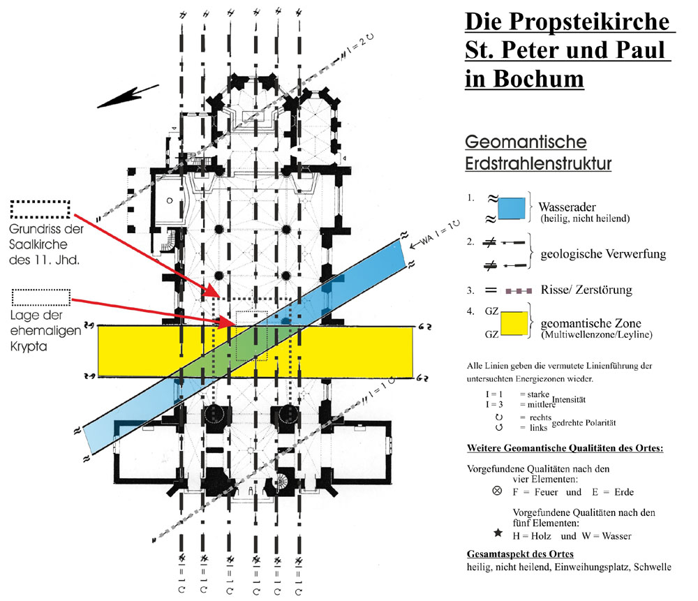 Grundriss der Propsteikirche St.Peter und Paul mit den Ergebnissen der radiästhetisch geomantischen Untersuchung