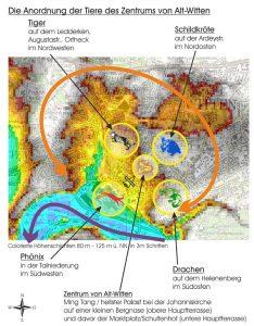 geomantische Analyse der Landschaftsdynamik der Stadt Witten
