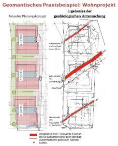Praxisbeispiel einer geobiologischen Untersuchung für ein Wohnprojekt mit ca. 20 Wohneinheiten