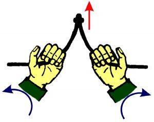 Die Haltung der Wünschelrute im Untergriff