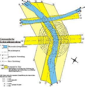 radiästhetischer Kraftplatz mit Kreuzungen von Wasseradern und geomantischen Zone / Leyline