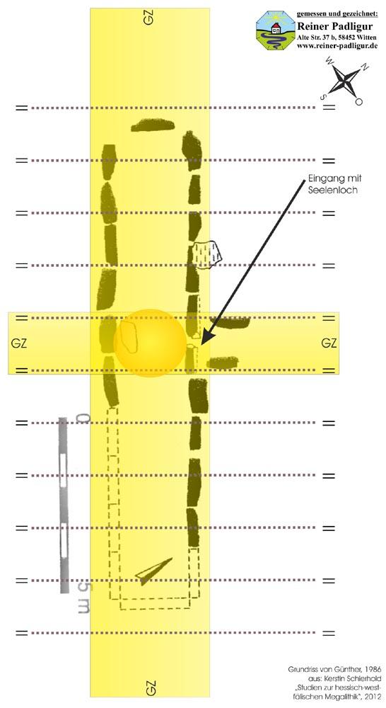 Megalithengrab Rimbeck mit Seelenloch auf geomantischen Kraftort